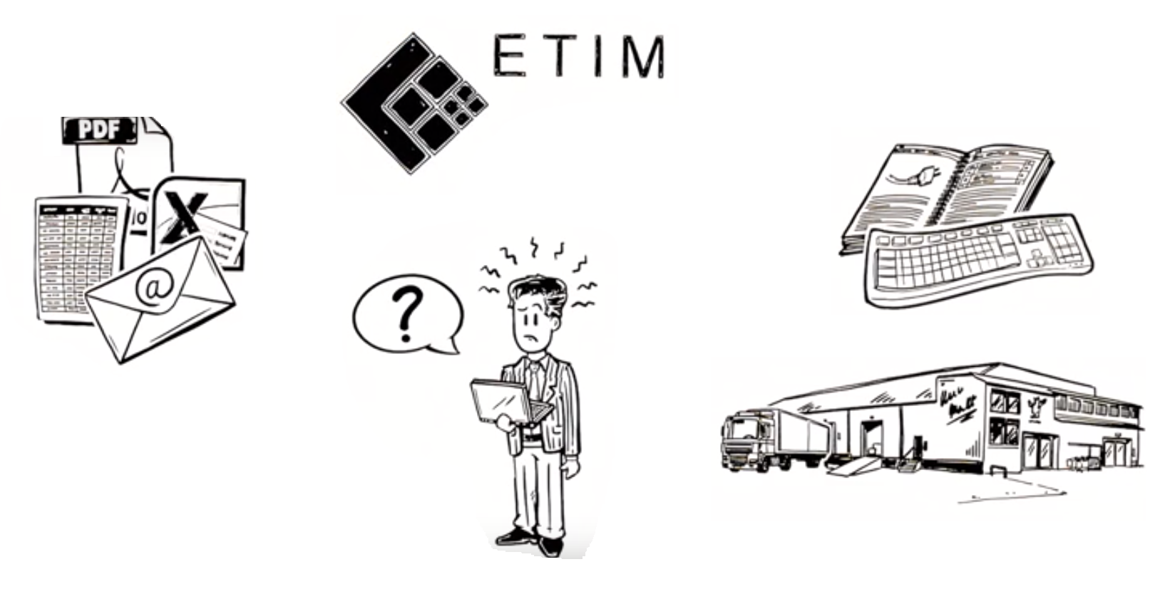 ETIM-Screenshot-2